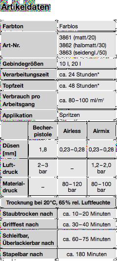 Artikeldaten_Acryl_VSL-115_Vario_Schichtlack_Bild