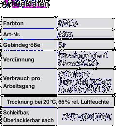 Artikeldaten_Aqua_FKL-402-Fugenkittloesung_Bild
