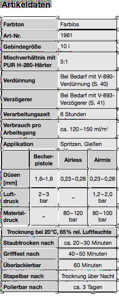 Artikeldaten_PUR_HL-211_90-Hochglanzlack_Bild