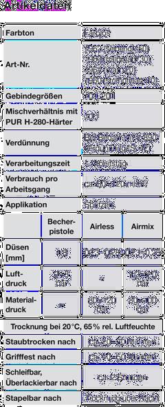 Artikeldaten_PUR_SL-210-Schichtlack_Bild