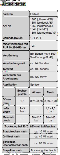 Artikeldaten_PUR_SL-214-Schichtlack_Bild